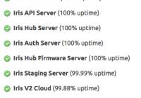 The Iris System Monitor checks Iris service uptime and latest platform versions.
